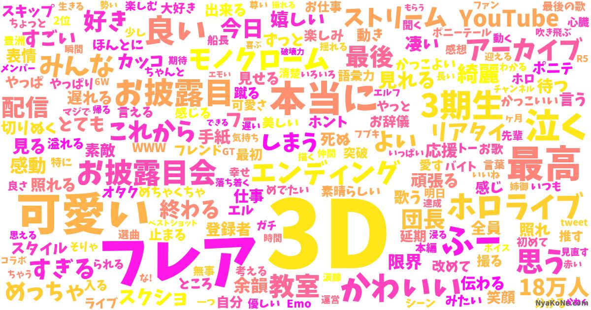 フレア 3d 不知火